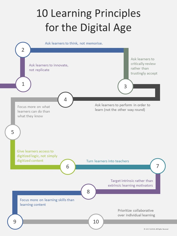 10 learning principles for the digital age clevva